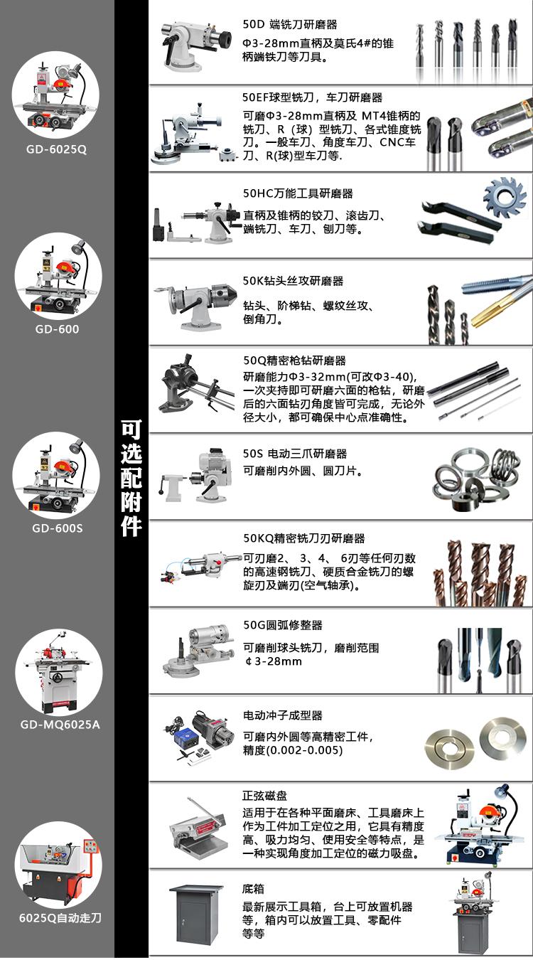 工具磨床组合配件
